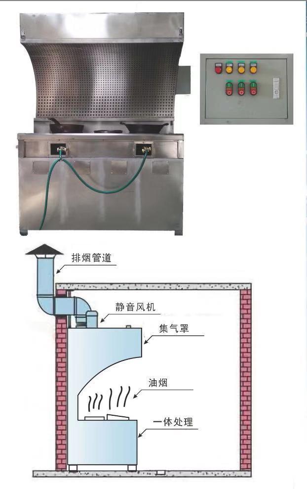 油烟净化环保设备,零霾 简易式油烟净化一体机,餐饮厨房油烟一体机 零霾LM2020