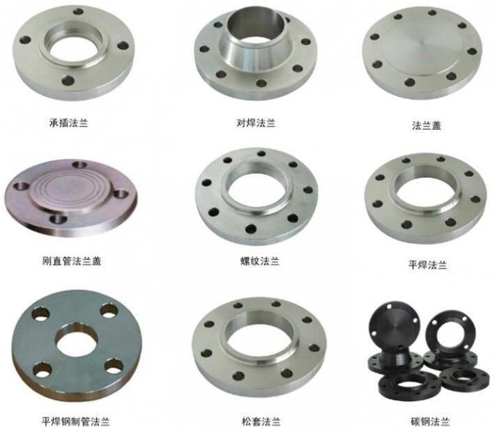 螺纹,对焊,平焊,承插焊,松套法兰系列包装设备,自动包装机,热收缩包装机